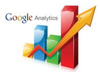 INTERMAKER Seiten-Statistik